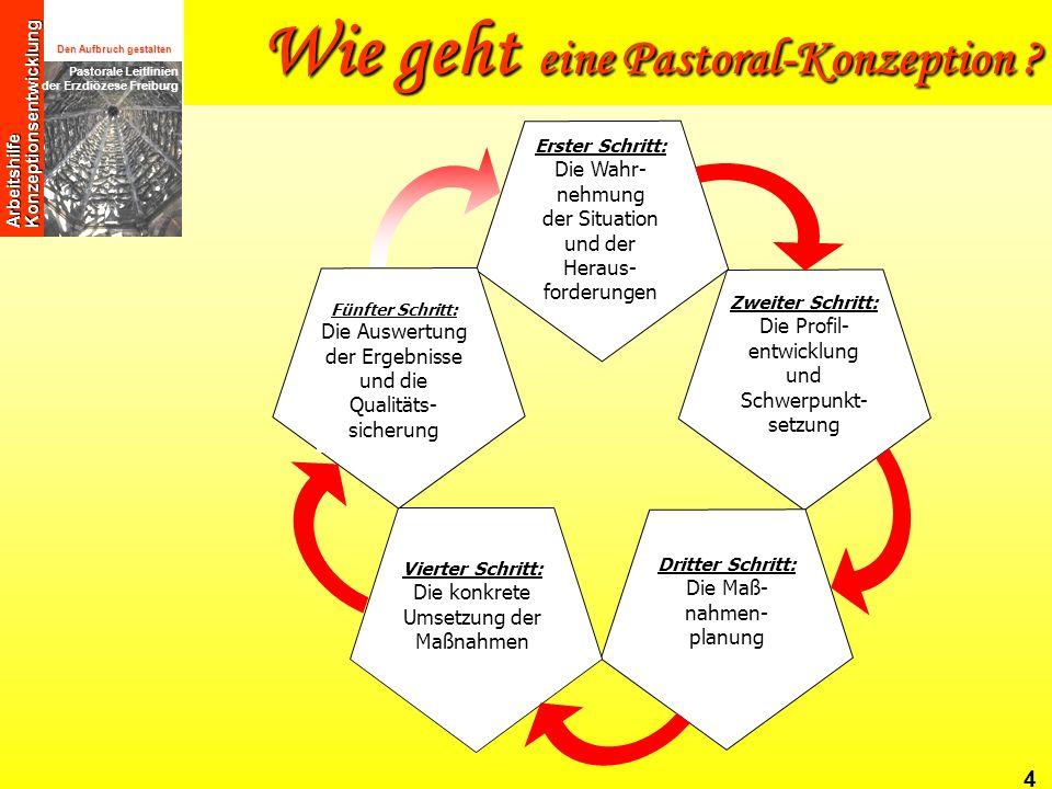 Den Aufbruch gestalten Pastorale Leitlinien der Erzdiözese Freiburg Arbeitshilfe Konzeptionsentwicklung 15 Perspektive BedürfnisorientierungBeteiligung Überschaubarkeit Identität Profil Planung Sie bietet ggf.