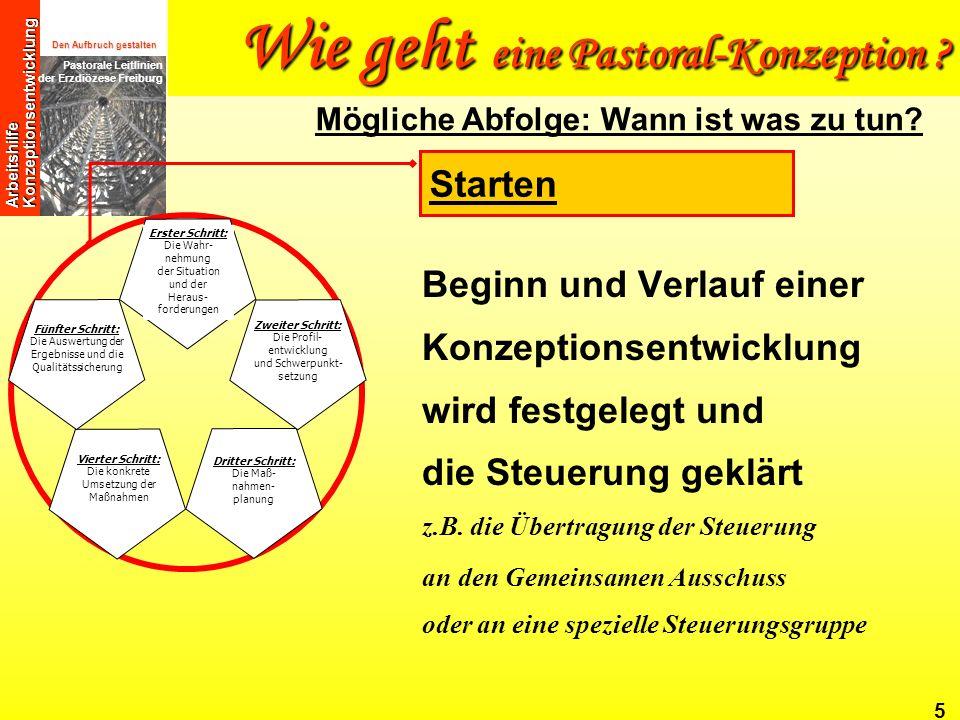 Den Aufbruch gestalten Pastorale Leitlinien der Erzdiözese Freiburg Arbeitshilfe Konzeptionsentwicklung 6 1.Wertschätzende Bestandsaufnahme des Lebens der Seelsorgeeinheit 2.Was fordert gesellschaftlich heraus.