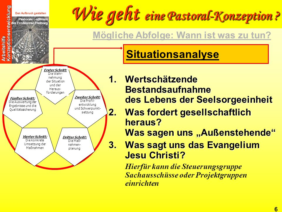 Den Aufbruch gestalten Pastorale Leitlinien der Erzdiözese Freiburg Arbeitshilfe Konzeptionsentwicklung 7 Die Ergebnisse der Situationsanalyse sichten und beraten Besprechung in einer gemeinsamen Sitzung empfehlenswert.