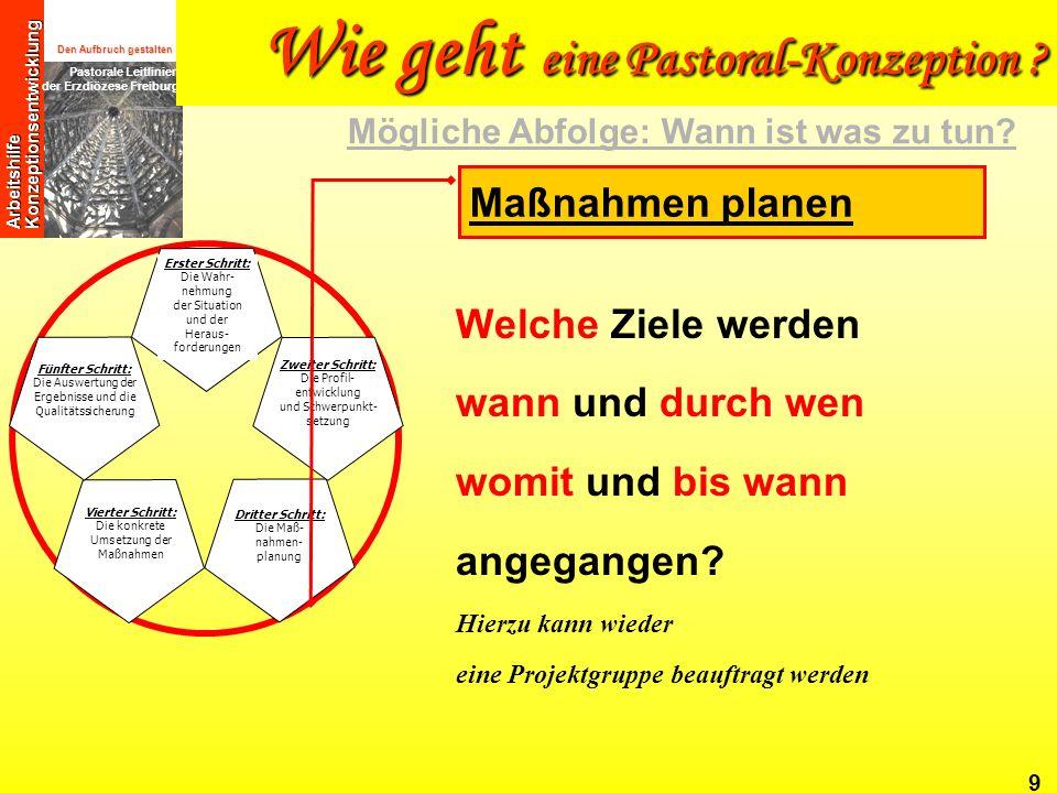 Den Aufbruch gestalten Pastorale Leitlinien der Erzdiözese Freiburg Arbeitshilfe Konzeptionsentwicklung 10 Diesen Maßnahmenplan beraten und beschließen Beratung in einer gemeinsamen Sitzung empfehlenswert.
