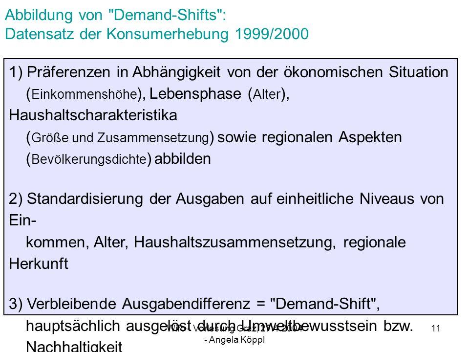 Wifo - Vorlesung Graz, 27.4.2004 - Angela Köppl 10 Abbildung von Demand-Shifts : Datensatz der Konsumerhebung 1999/2000 Haushaltstypen mit nachhaltigem Konsumverhalten: Methode 1: Umweltbewusstsein Methode 2: nachhaltige Haushalte = vorbildliches Verhalten in relevanten Verbrauchsgruppen ( z.