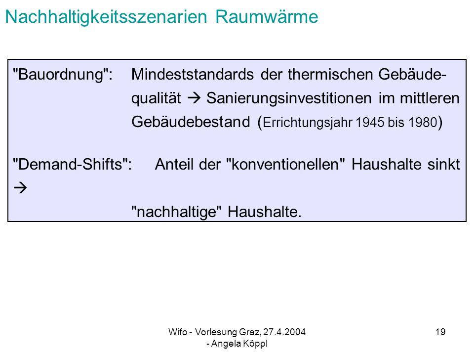 Wifo - Vorlesung Graz, 27.4.2004 - Angela Köppl 18 Nachhaltigkeitsszenarien