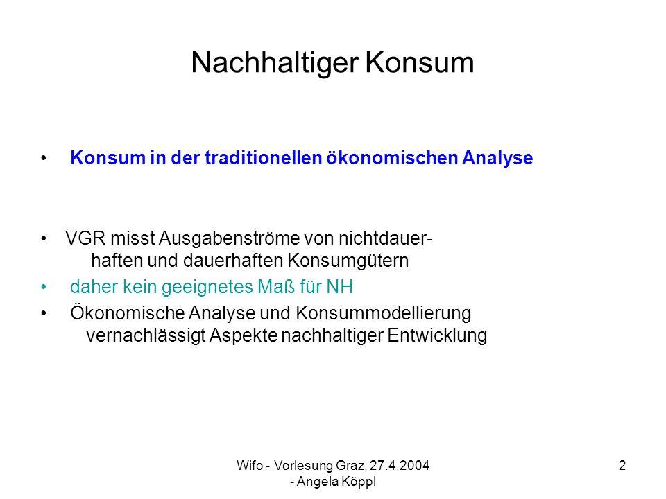 Wifo - Vorlesung Graz, 27.4.2004 - Angela Köppl 1 Nachhaltiger Konsum in den Bereichen Raumwärme und Mobilität Wifo-Studie 2002
