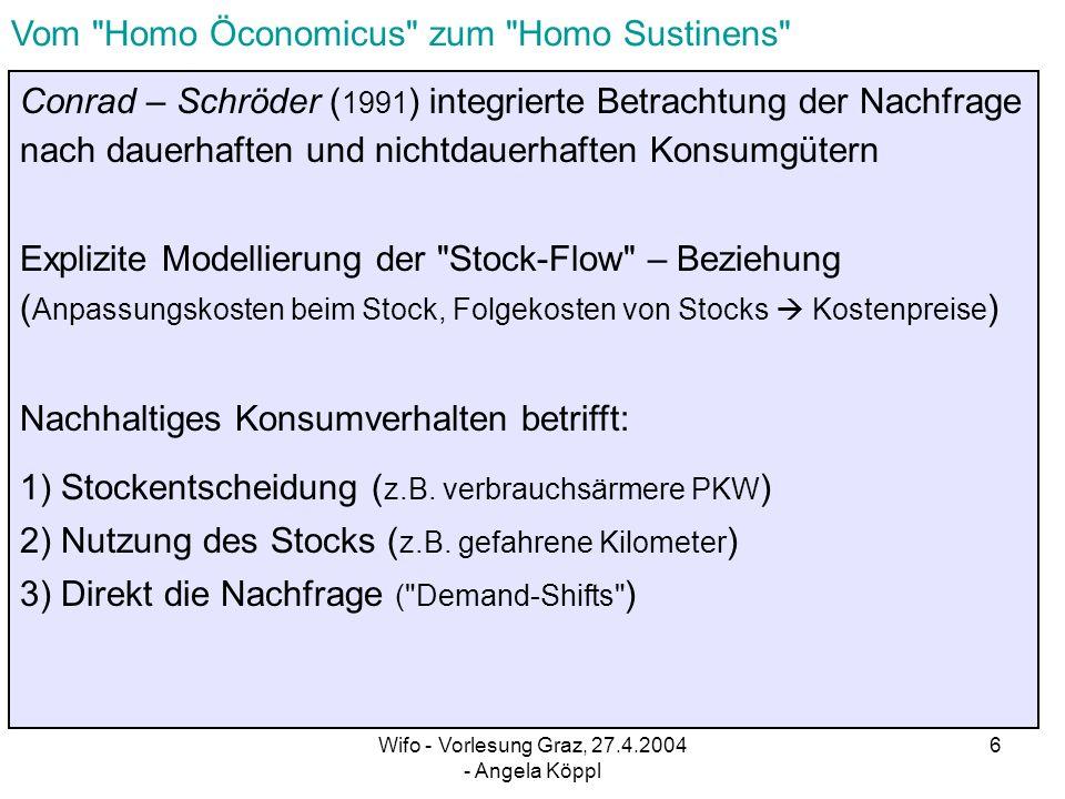 Wifo - Vorlesung Graz, 27.4.2004 - Angela Köppl 5 Wenke ( 1993 ): Integration von ökonomischen und soziologischen/psychologischen Modellbausteinen Optimierungsvorschrift enthält Güter und Parameter, die Veränderungen der Präferenzen des Konsumenten darstellen Nutzen im Konsum wird bestimmt durch 1) Konsumgütermengen 2) Zusatzkomponenten, die mit nachhaltigen Konsummustern verbunden sind Abbildung von Präferenzverschiebungen Vom Homo Öconomicus zum Homo Sustinens