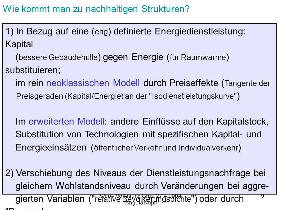 Wifo - Vorlesung Graz, 27.4.2004 - Angela Köppl 8 Adäquate Berücksichtigung der Stock-Flow-Beziehungen : substitutives Verhältnis zwischen Energieflüssen und realen Kapital- einheiten in Bezug auf die relevanten Energiedienstleistungen Zusammenhang zwischen dem Anpassungsprozess des Kapital- stockes und dem Energie- sowie dem Nicht-Energie-Konsum: Abbildung möglicher (exogener) Änderungen in den Präferenzen durch Demand-Shifts Schlussfolgerungen für ein Modell nachhaltiger Konsumstrukturen für die energierelevanten Bereiche Raumwärme und Verkehr: