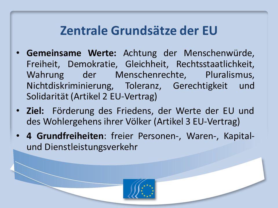 Zentrale Grundsätze der EU Gemeinsame Werte: Achtung der Menschenwürde, Freiheit, Demokratie, Gleichheit, Rechtsstaatlichkeit, Wahrung der Menschenrec
