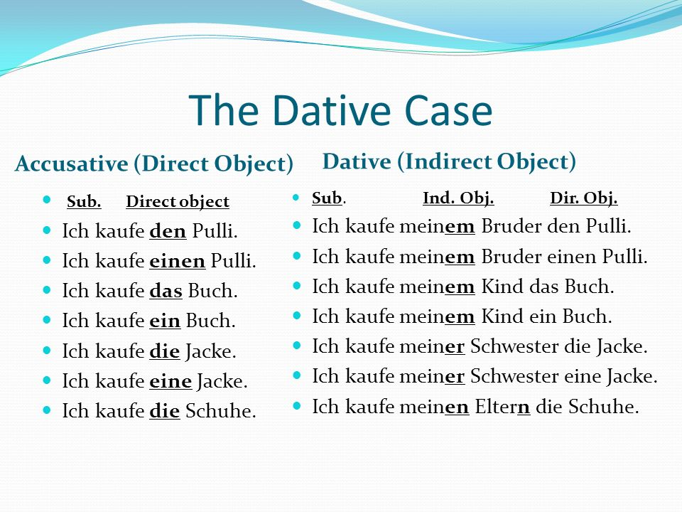 The Dative Case Accusative (Direct Object) Dative (Indirect Object) Sub.