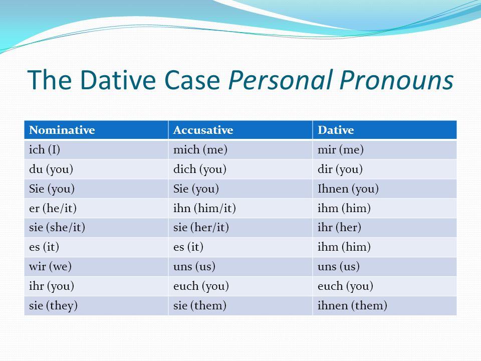 The Dative Case Personal Pronouns NominativeAccusativeDative ich (I)mich (me)mir (me) du (you)dich (you)dir (you) Sie (you) Ihnen (you) er (he/it)ihn
