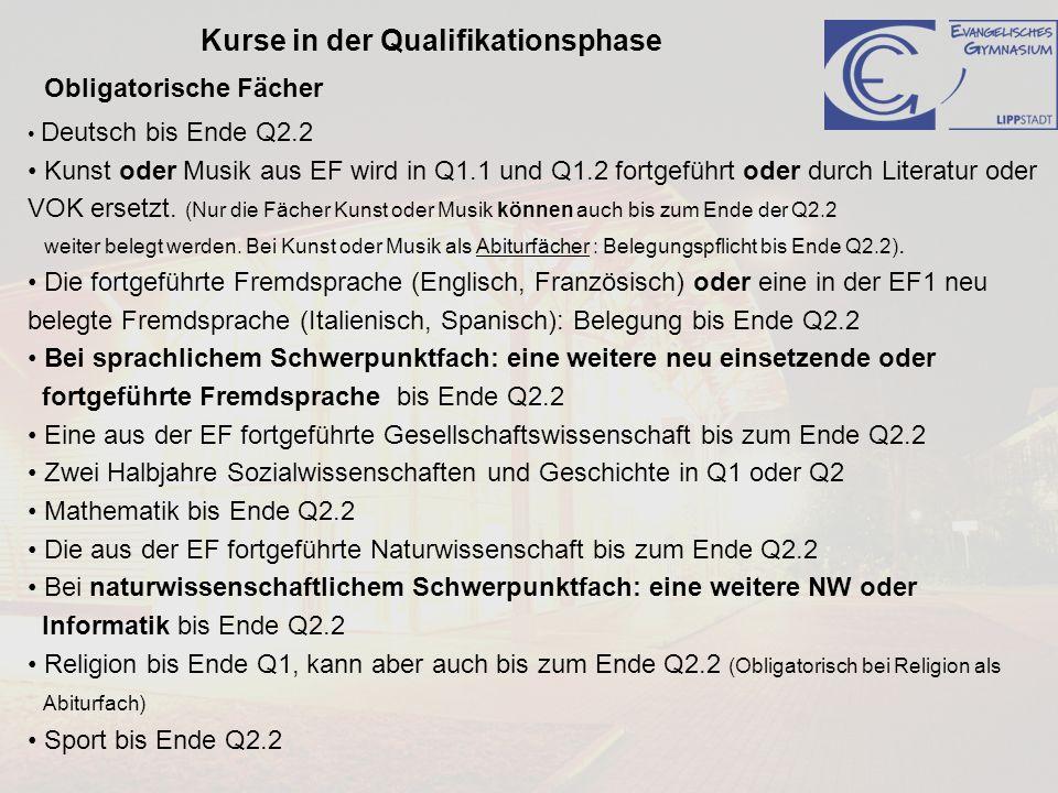 Kurse in der Qualifikationsphase Deutsch bis Ende Q2.2 Kunst oder Musik aus EF wird in Q1.1 und Q1.2 fortgeführt oder durch Literatur oder VOK ersetzt
