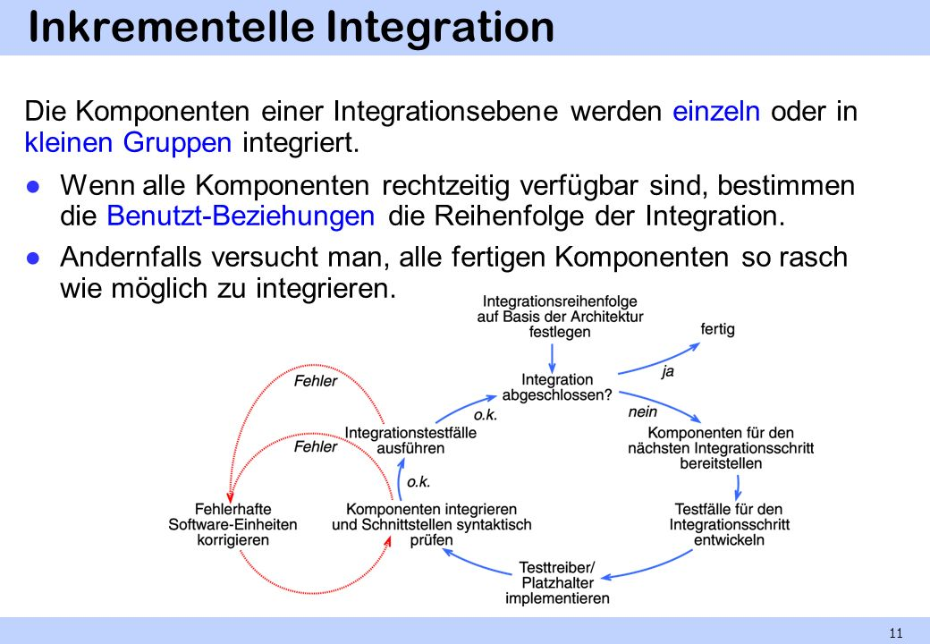 Top-down- und Botton-up-Integration Top-down-Integration Folgt der hierarchischen Struktur der Architektur von oben nach unten.