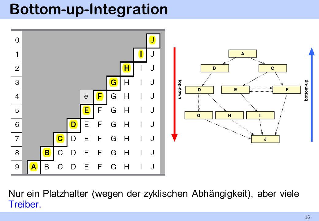 20.3Probleme der Integration 17
