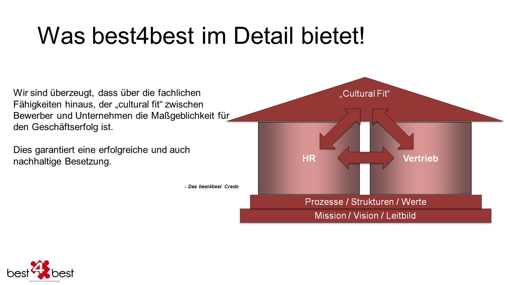 Was best4best im Detail bietet! Systemische Strukturierung von Vertriebsorganisationen & Prozessen
