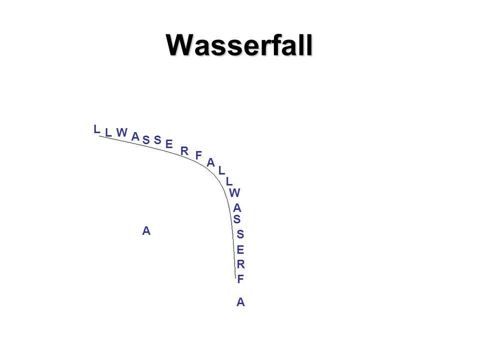 Wasserfall W A SS E R F L L W A S S R E A F L L A A