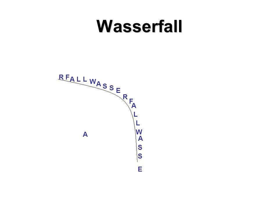 Wasserfall W A S S E R F L L W A S S R E A F L L A A