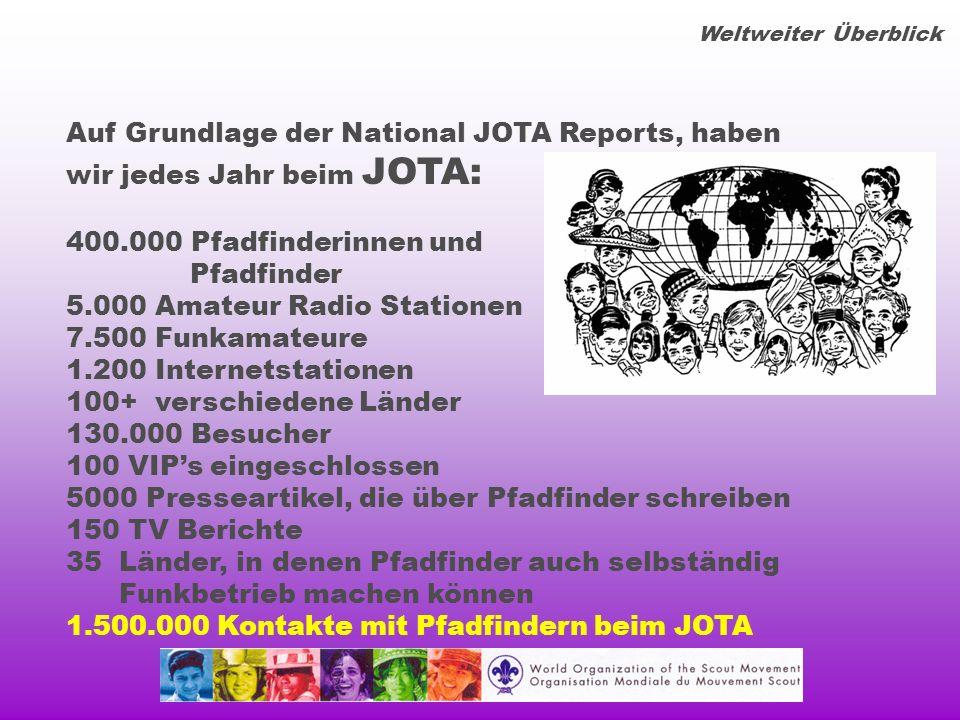 Weltweiter Überblick Auf Grundlage der National JOTA Reports, haben wir jedes Jahr beim JOTA: 400.000 Pfadfinderinnen und Pfadfinder 5.000 Amateur Radio Stationen 7.500 Funkamateure 1.200 Internetstationen 100+ verschiedene Länder 130.000 Besucher 100 VIPs eingeschlossen 5000 Presseartikel, die über Pfadfinder schreiben 150 TV Berichte 35 Länder, in denen Pfadfinder auch selbständig Funkbetrieb machen können 1.500.000 Kontakte mit Pfadfindern beim JOTA