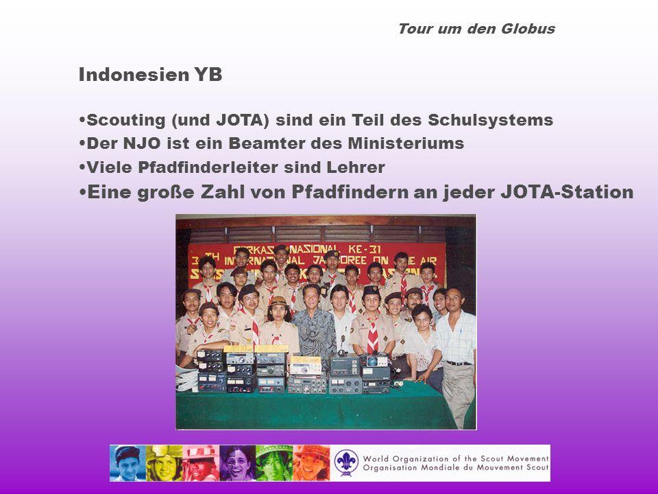 Tour um den Globus Indonesien YB Scouting (und JOTA) sind ein Teil des Schulsystems Der NJO ist ein Beamter des Ministeriums Viele Pfadfinderleiter sind Lehrer Eine große Zahl von Pfadfindern an jeder JOTA-Station