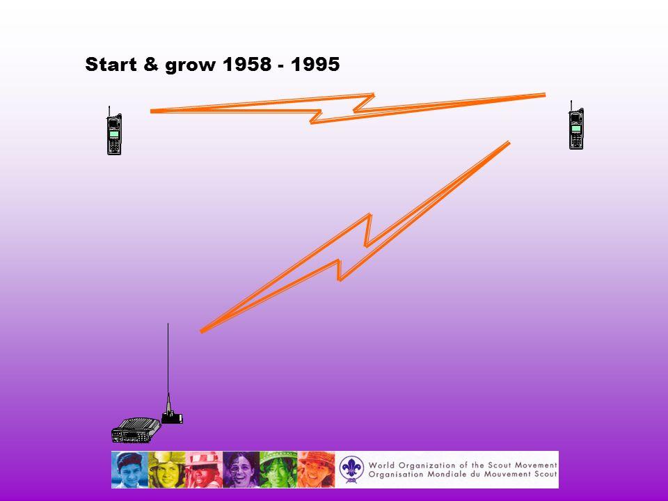 Start & grow 1958 - 1995