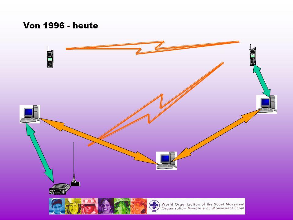 Von 1996 - heute
