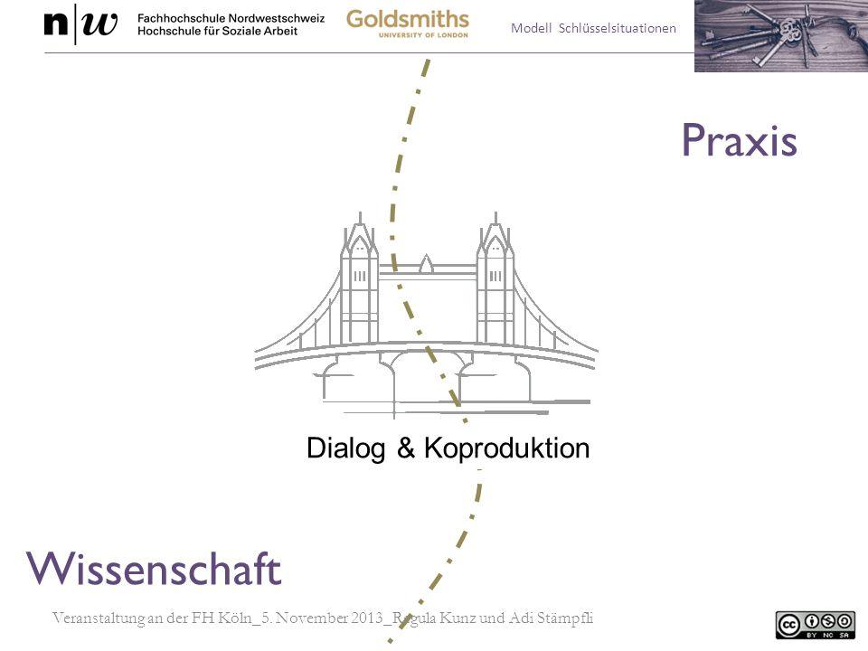 Modell Schlüsselsituationen Wissenschaft Praxis Dialog & Koproduktion Veranstaltung an der FH Köln_5. November 2013_Regula Kunz und Adi Stämpfli