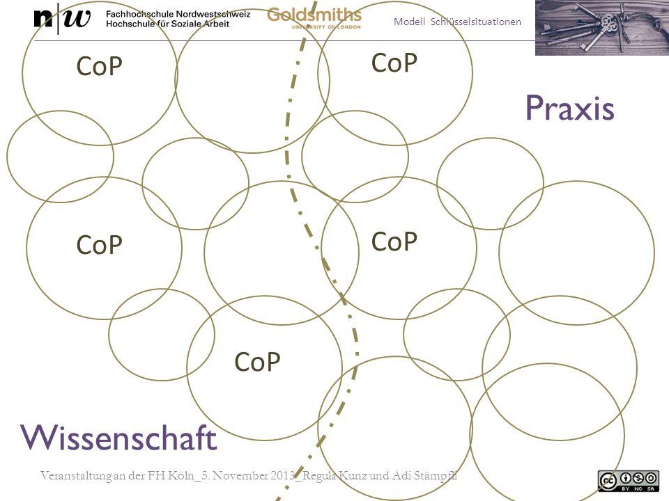 Modell Schlüsselsituationen CoP Wissenschaft Praxis Veranstaltung an der FH Köln_5. November 2013_Regula Kunz und Adi Stämpfli