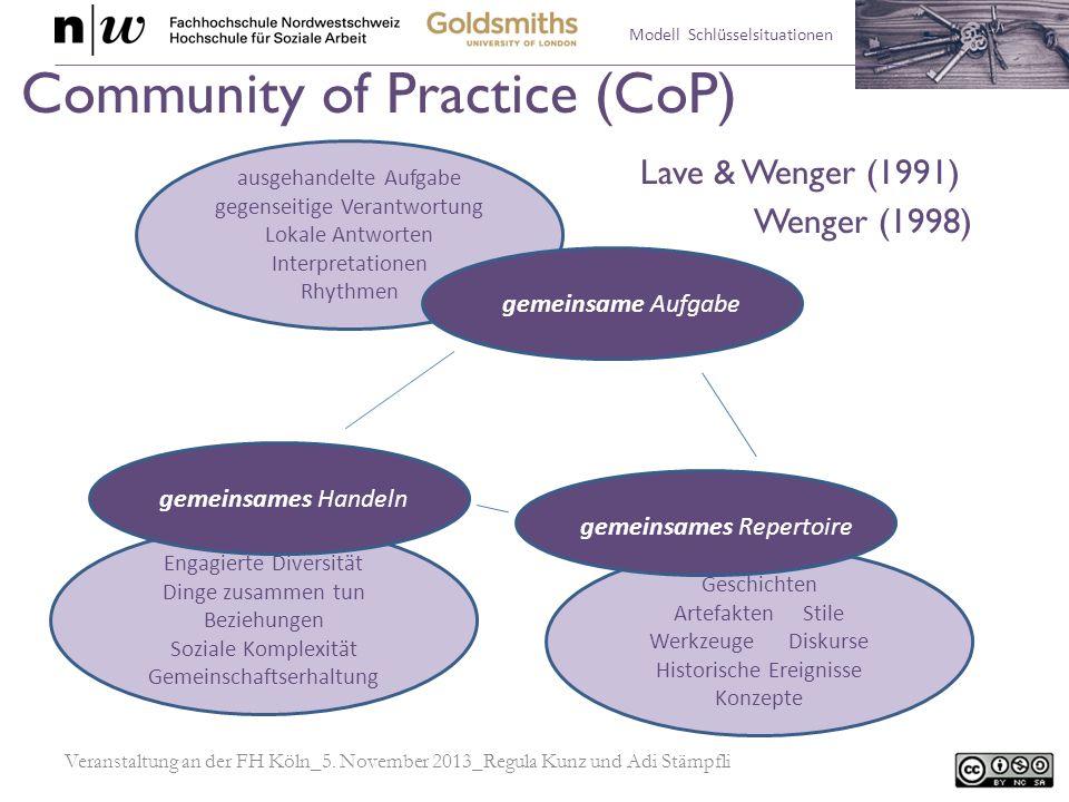Modell Schlüsselsituationen Community of Practice (CoP) Lave & Wenger (1991) Wenger (1998) ausgehandelte Aufgabe gegenseitige Verantwortung Lokale Ant