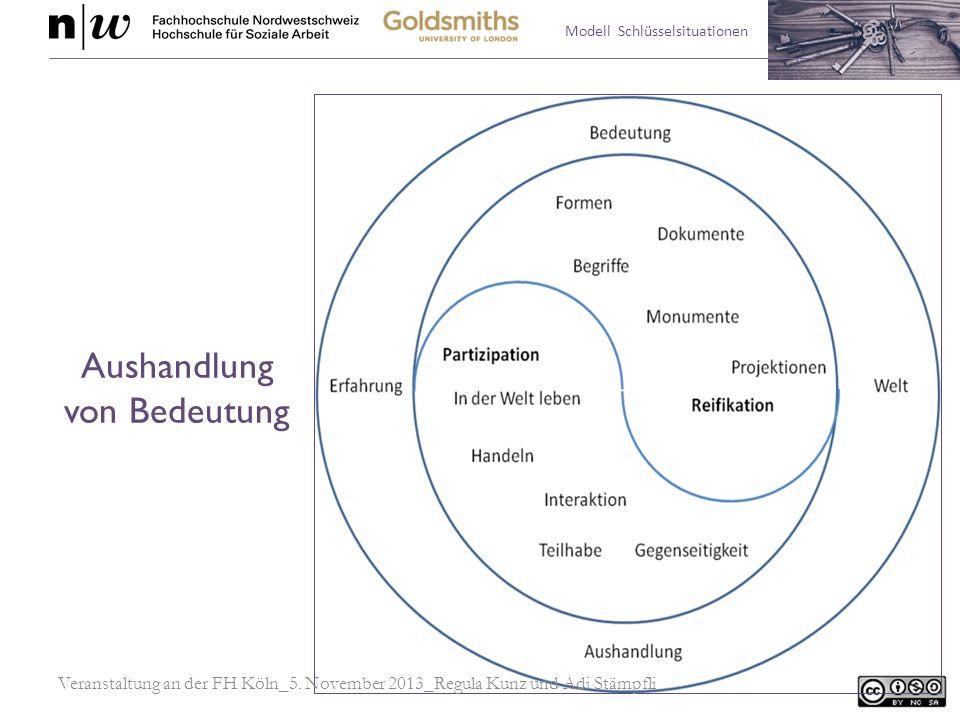 Modell Schlüsselsituationen Aushandlung von Bedeutung Veranstaltung an der FH Köln_5. November 2013_Regula Kunz und Adi Stämpfli
