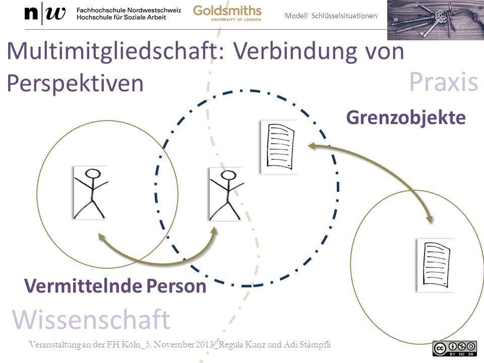 Modell Schlüsselsituationen Multimitgliedschaft: Verbindung von Perspektiven Grenzobjekte Vermittelnde Person Wissenschaft Praxis Veranstaltung an der