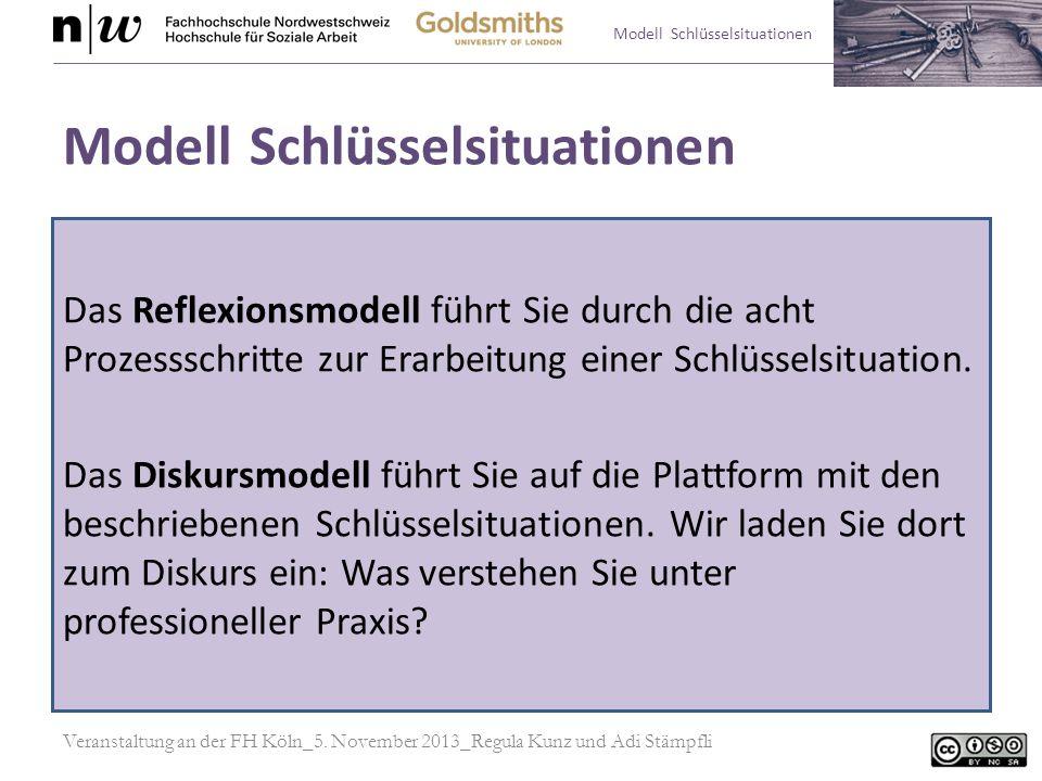 Modell Schlüsselsituationen Das Reflexionsmodell führt Sie durch die acht Prozessschritte zur Erarbeitung einer Schlüsselsituation. Das Diskursmodell