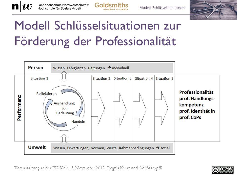 Modell Schlüsselsituationen Modell Schlüsselsituationen zur Förderung der Professionalität Veranstaltung an der FH Köln_5. November 2013_Regula Kunz u
