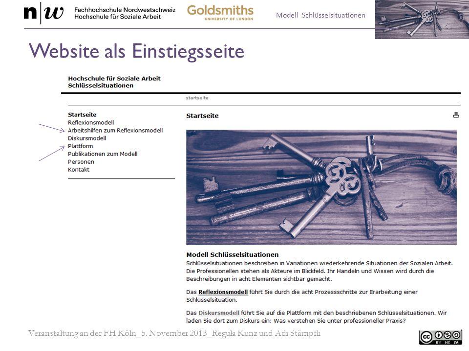 Modell Schlüsselsituationen Website als Einstiegsseite Veranstaltung an der FH Köln_5. November 2013_Regula Kunz und Adi Stämpfli
