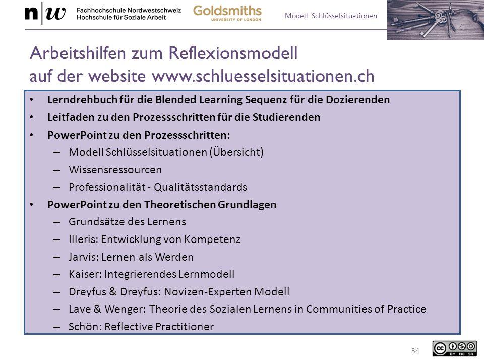 Modell Schlüsselsituationen Arbeitshilfen zum Reflexionsmodell auf der website www.schluesselsituationen.ch Lerndrehbuch für die Blended Learning Sequ