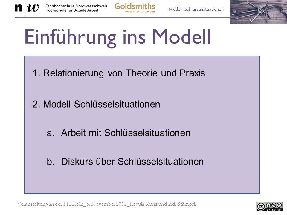 Modell Schlüsselsituationen 1.Relationierung von Theorie und Praxis 2.Modell Schlüsselsituationen a.Arbeit mit Schlüsselsituationen b.Diskurs über Sch