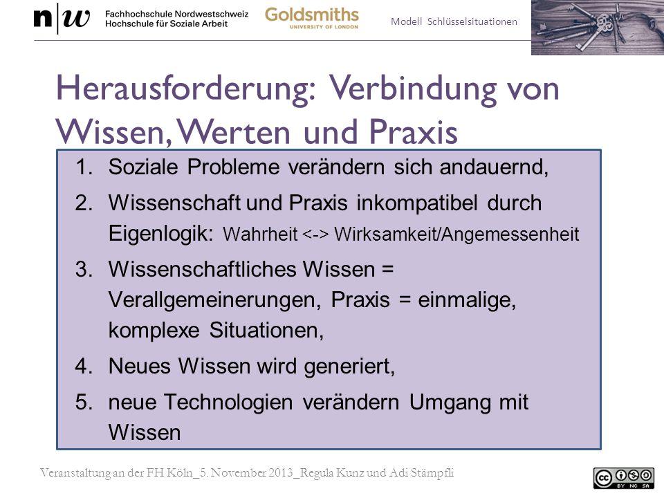 Modell Schlüsselsituationen 1.Soziale Probleme verändern sich andauernd, 2.Wissenschaft und Praxis inkompatibel durch Eigenlogik: Wahrheit Wirksamkeit