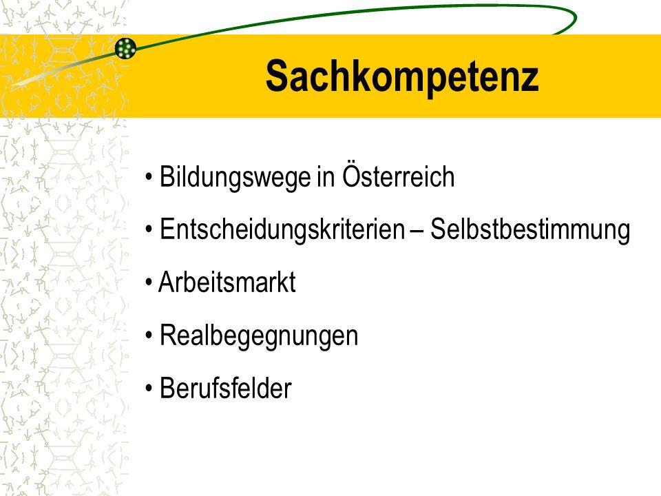 Sachkompetenz Bildungswege in Österreich Entscheidungskriterien – Selbstbestimmung Arbeitsmarkt Realbegegnungen Berufsfelder