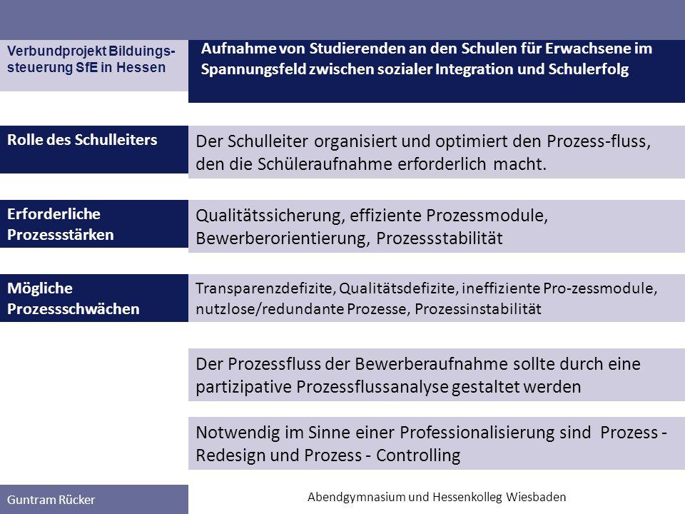 Verbundprojekt Bilduings- steuerung SfE in Hessen Guntram Rücker Rolle des Schulleiters Aufnahme von Studierenden an den Schulen für Erwachsene im Spa