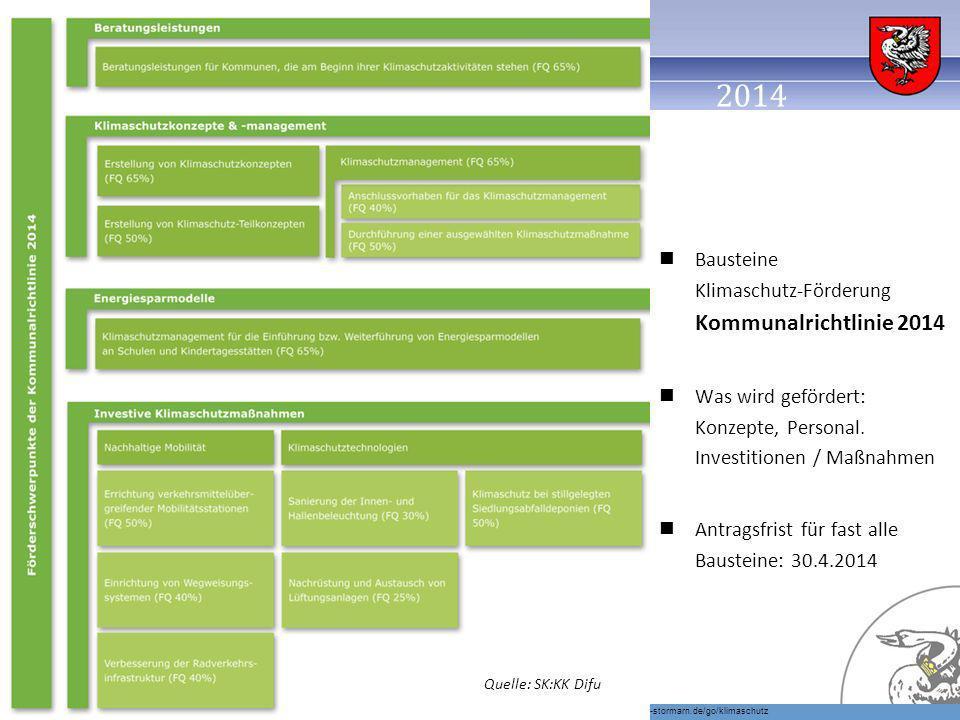 ^ Bausteine Klimaschutz-Förderung Kommunalrichtlinie 2014 Was wird gefördert: Konzepte, Personal. Investitionen / Maßnahmen Antragsfrist für fast alle