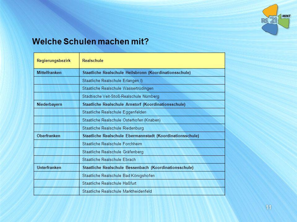 11 Welche Schulen machen mit? RegierungsbezirkRealschule MittelfrankenStaatliche Realschule Heilsbronn (Koordinationsschule) Staatliche Realschule Erl