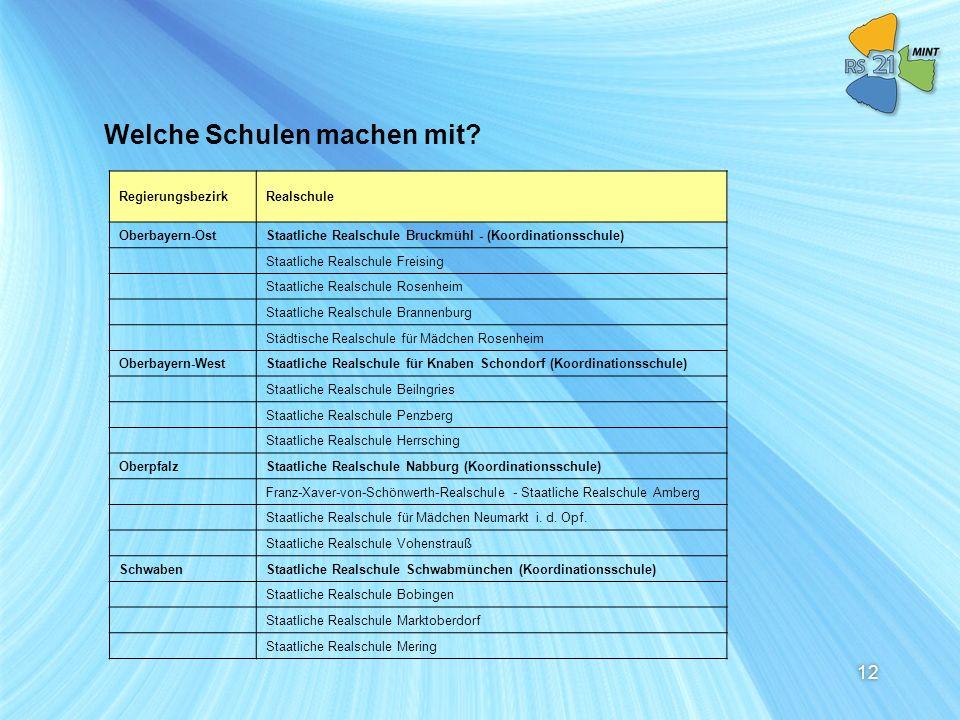 12 Welche Schulen machen mit? RegierungsbezirkRealschule Oberbayern-OstStaatliche Realschule Bruckmühl - (Koordinationsschule) Staatliche Realschule F