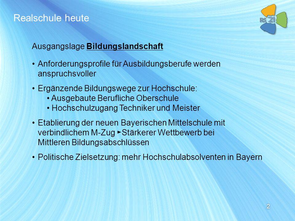 13 Wer unterstützt Sie? Bayerisches Staatsministerium für Unterricht und Kultus
