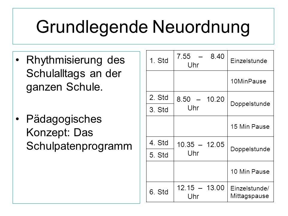 Grundlegende Neuordnung Rhythmisierung des Schulalltags an der ganzen Schule.