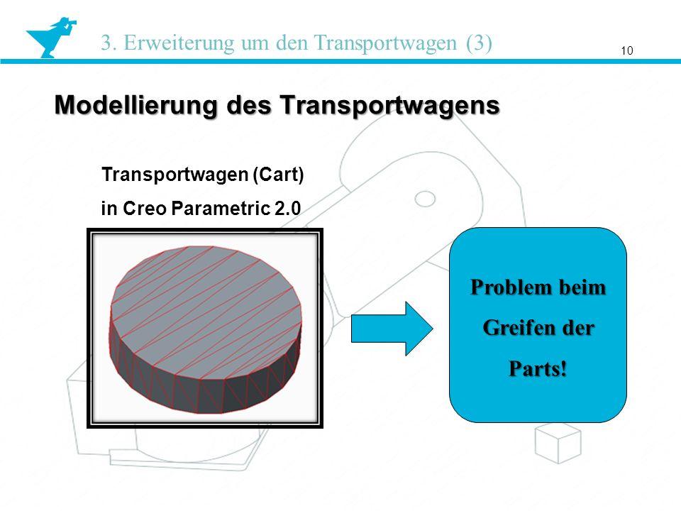 Modellierung des Transportwagens 10 3. Erweiterung um den Transportwagen (3) Transportwagen (Cart) in Creo Parametric 2.0 Problem beim Greifen der Par