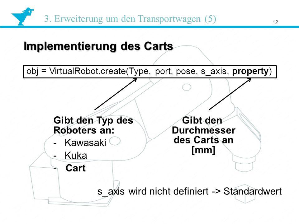 Implementierung des Carts 12 3. Erweiterung um den Transportwagen (5) obj = VirtualRobot.create(Type, port, pose, s_axis) Gibt den Typ des Roboters an