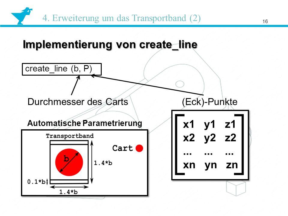 16 4. Erweiterung um das Transportband (2) create_line (b, P) Implementierung von create_line Durchmesser des Carts Automatische Parametrierung (Eck)-