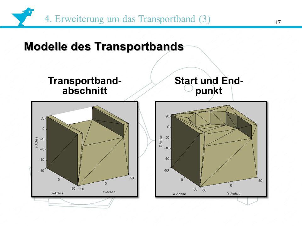 Modelle des Transportbands 17 4. Erweiterung um das Transportband (3) Transportband- abschnitt Start und End- punkt