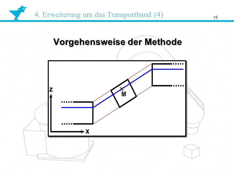 Vorgehensweise der Methode 18 4. Erweiterung um das Transportband (4)