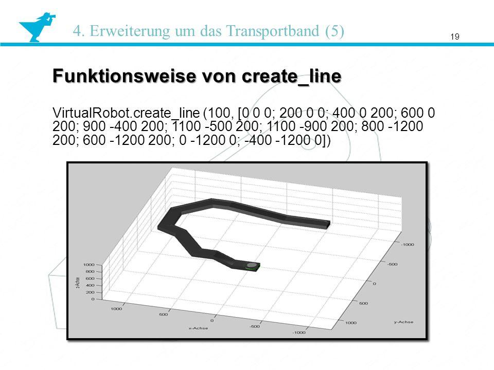 Funktionsweise von create_line 19 4. Erweiterung um das Transportband (5) VirtualRobot.create_line (100, [0 0 0; 200 0 0; 400 0 200; 600 0 200; 900 -4