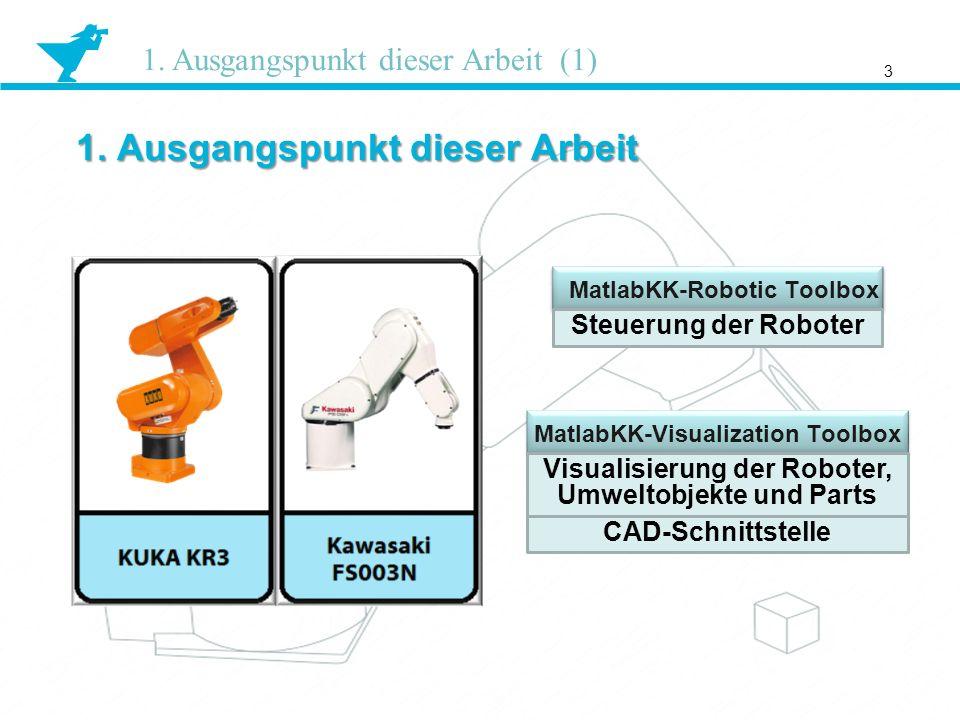 1. Ausgangspunkt dieser Arbeit MatlabKK-Robotic Toolbox 3 1. Ausgangspunkt dieser Arbeit (1) MatlabKK-Visualization Toolbox Steuerung der Roboter Visu