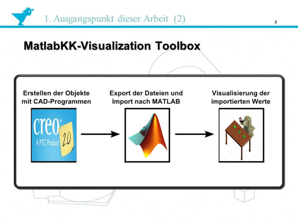 MatlabKK-Visualization Toolbox 4 1. Ausgangspunkt dieser Arbeit (2) Roboterarme Umweltobjekte Parts