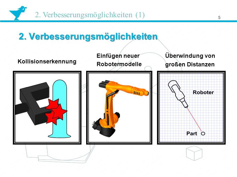 2. Verbesserungsmöglichkeiten Kollisionserkennung 5 2. Verbesserungsmöglichkeiten (1) Einfügen neuer Robotermodelle Überwindung von großen Distanzen