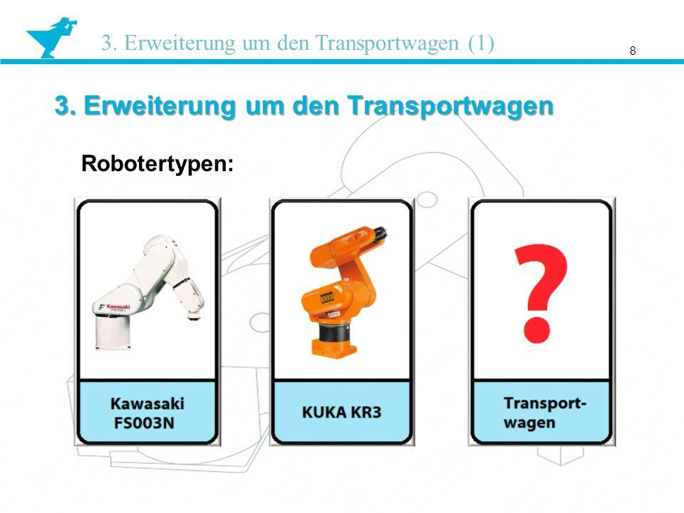3. Erweiterung um den Transportwagen 8 3. Erweiterung um den Transportwagen (1) Robotertypen: